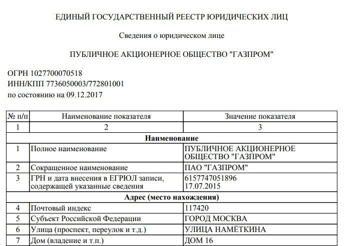 Изображение - Как узнать, в каком банке у организации открыт расчетный счет Risunok-6.-Svedenija-o-juridicheskom-lice
